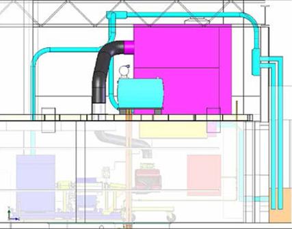 Engine Amp Subsystem Testing Linamar